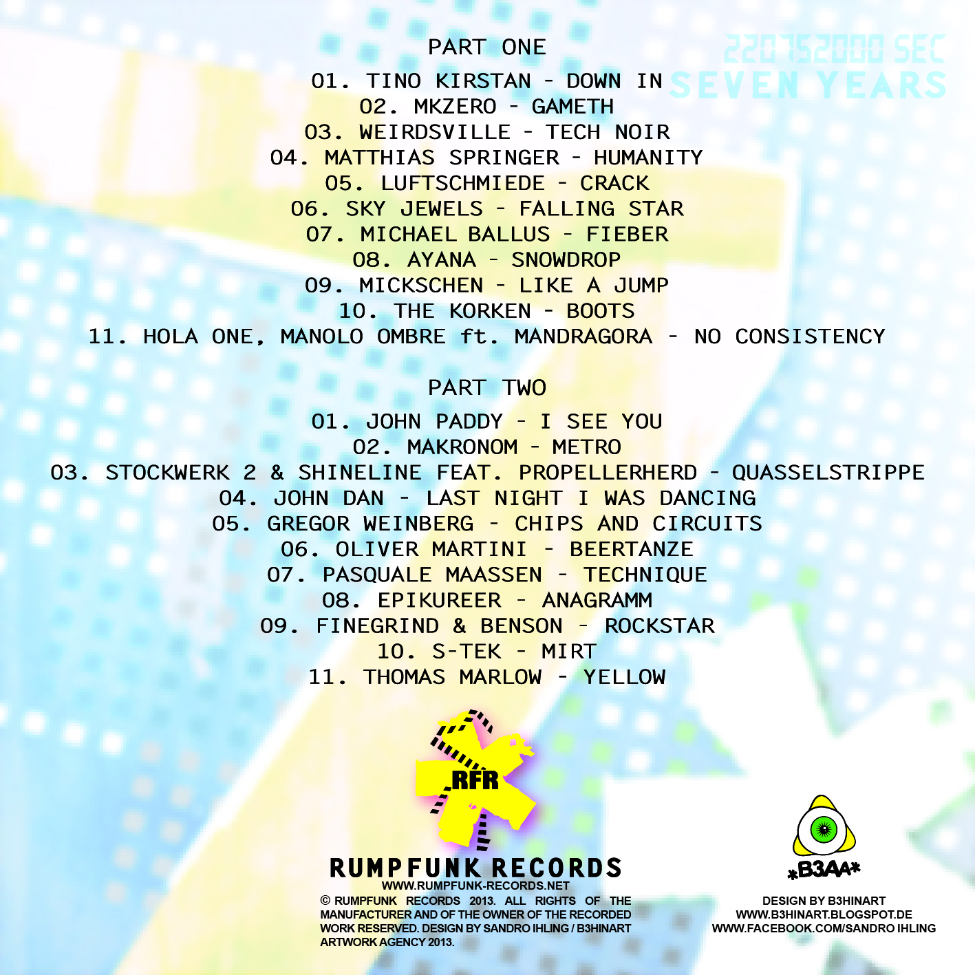 Coverartwork rear of 7 years of Rumpfunk Records Netlabel Compilation incl S-Tek